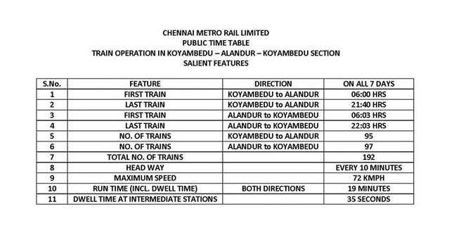 Chennai Metro Train Timings