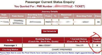Train coach postion Online